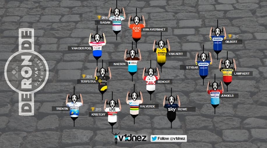 Flandes ciclismo favoritos JoanSeguidor