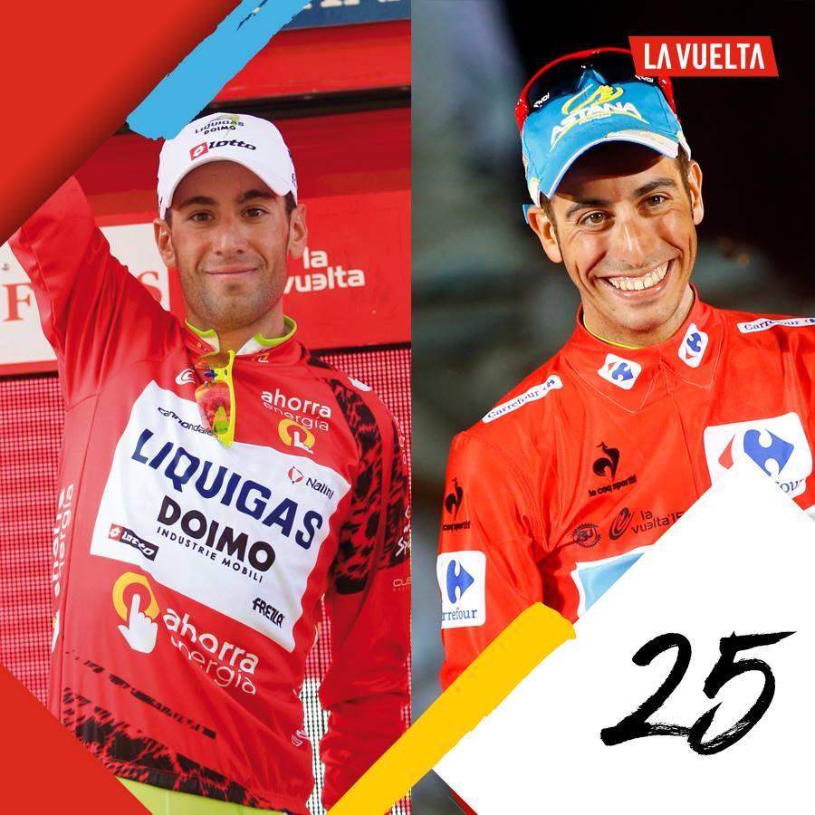 Nibali y Aru son rivales por primera vez